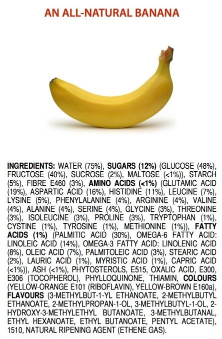 Dabīga banāna ķīmiskais sastāvs.