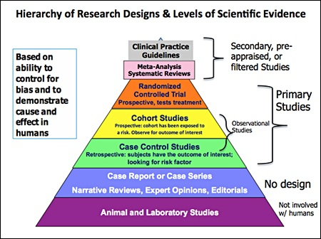 nursing case study maslow s hierarchy of needs theory gerontology Nursing case study maslow s hierarchy of needs theory gerontology  the hierarchy of needs theory by abraham maslow (1943, 1954) in the demanding world of business.