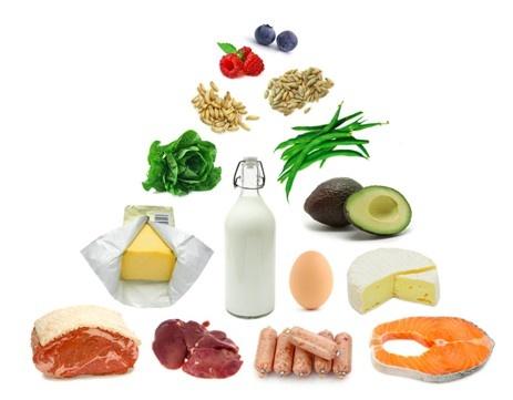Ideālā uztura piramīda keto gaumē